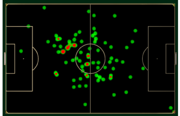 Bradley's heat map shows him in a more recessed position than past games.