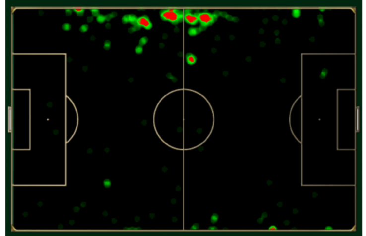 Fabian Johnson heat map
