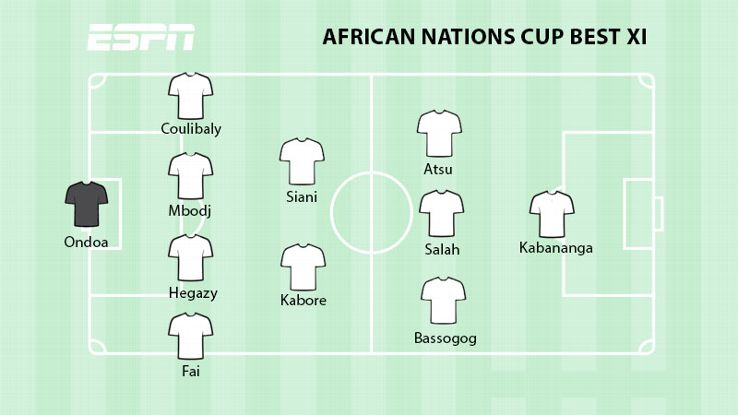 AFCON Best XI 2017
