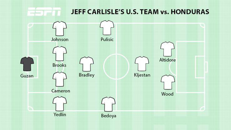 Carlisle USA XI vs Honduras