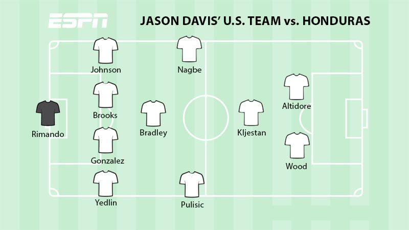 J Davis USA XI vs Honduras