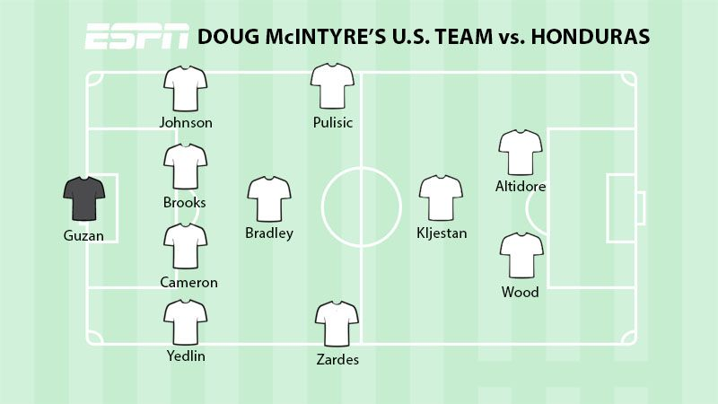 McIntyre USA XI vs Honduras