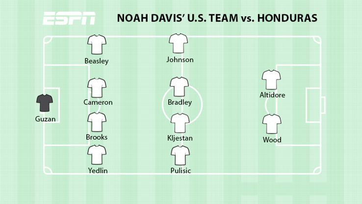 N Davis USA XI vs Honduras