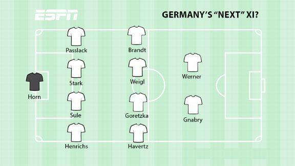 GermanyNextXI