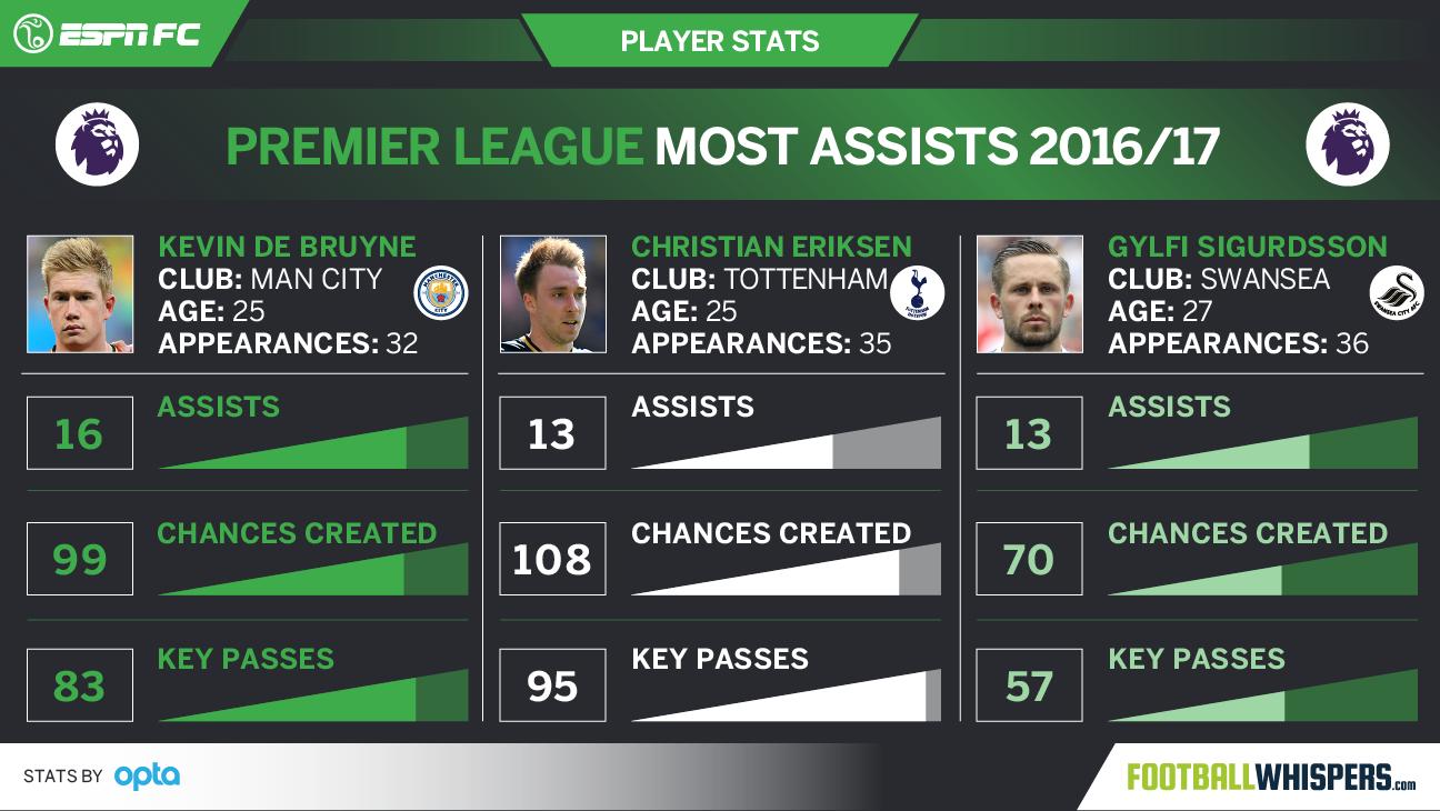 FW assists 20170519