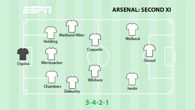 Arsenal second XI