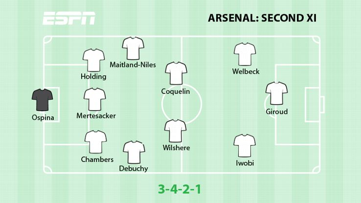 Arsenal second XI