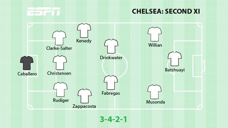 Chelsea second XI
