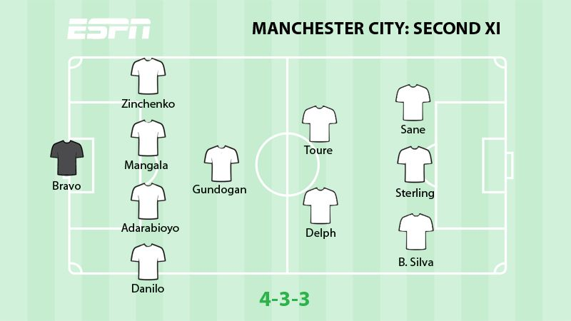 Man City second XI