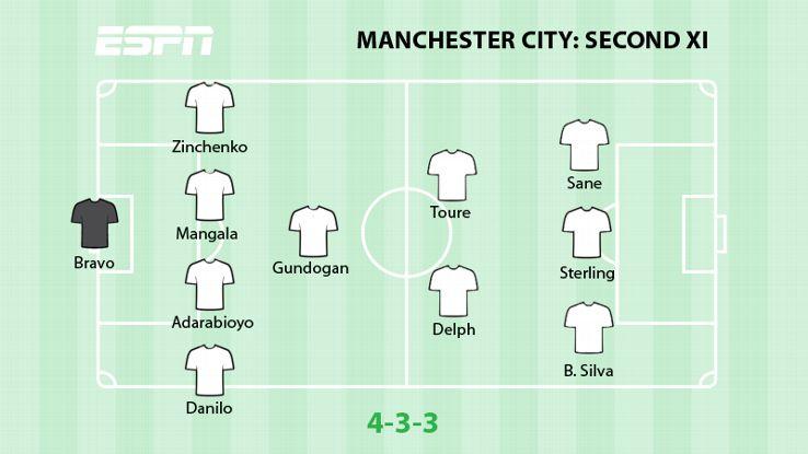 Man City second XI
