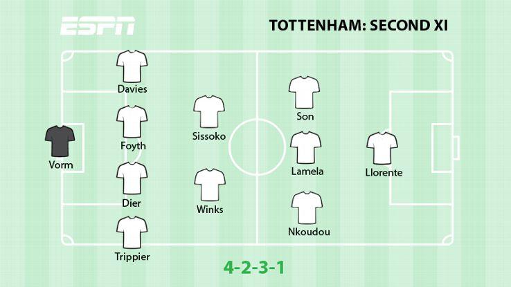Tottenham second XI