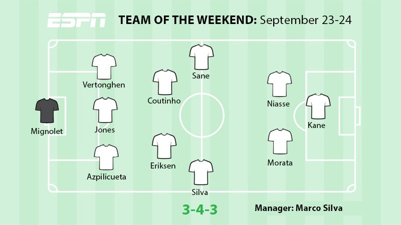 Team of the Weekend
