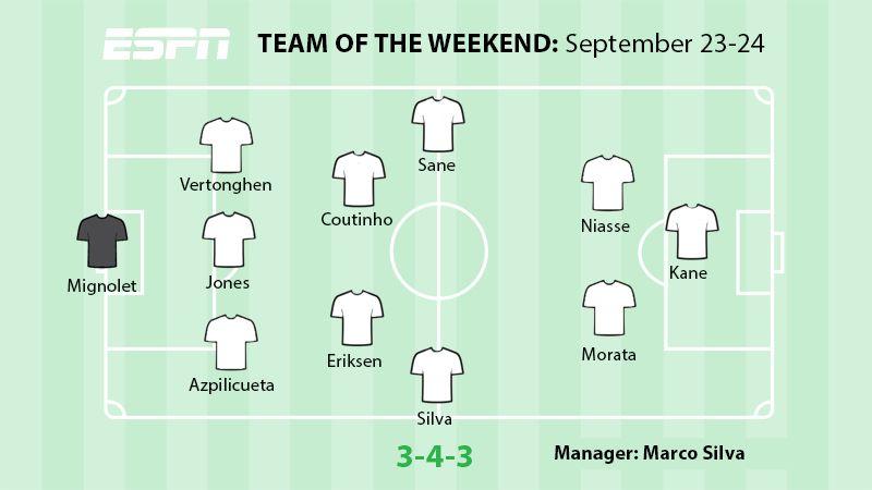 Team of the Weekend