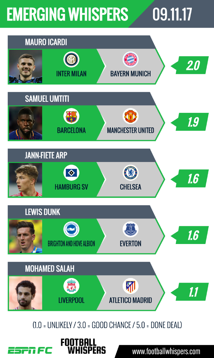 The latest transfer rumours from around the world.