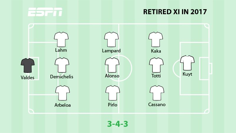 Retired XI