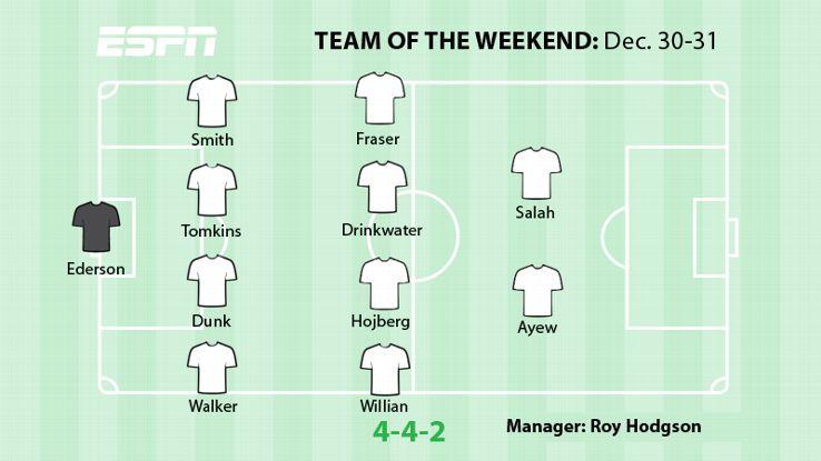 Team of the Weekend.