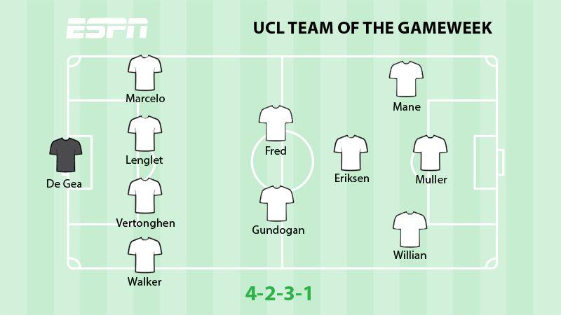 ESPN FC's UCL Best XI.