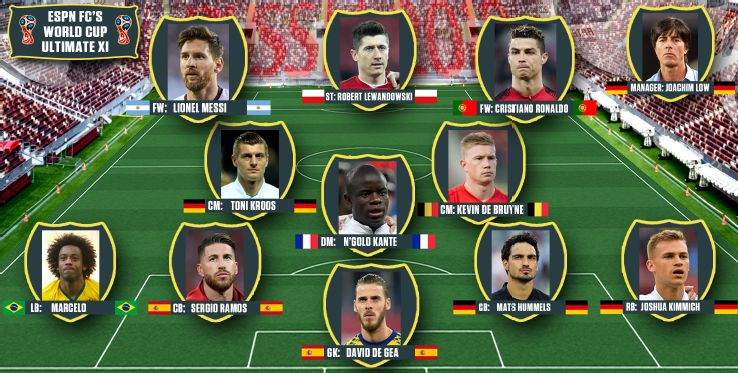 Our Ultimate XI is quite an impressive team.
