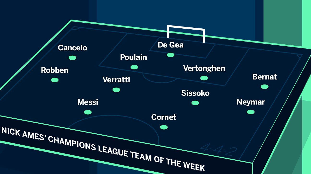 The Champions League's best performers from this week.