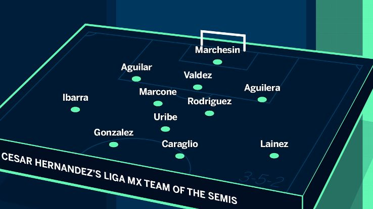 The best Liga MX semifinal XI.