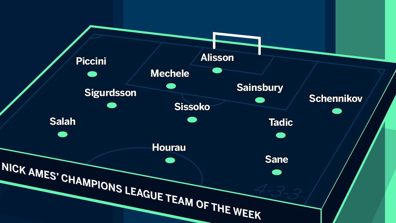 The Champions League's top performers this week.