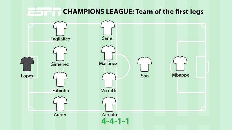 Champions League team of the first legs.