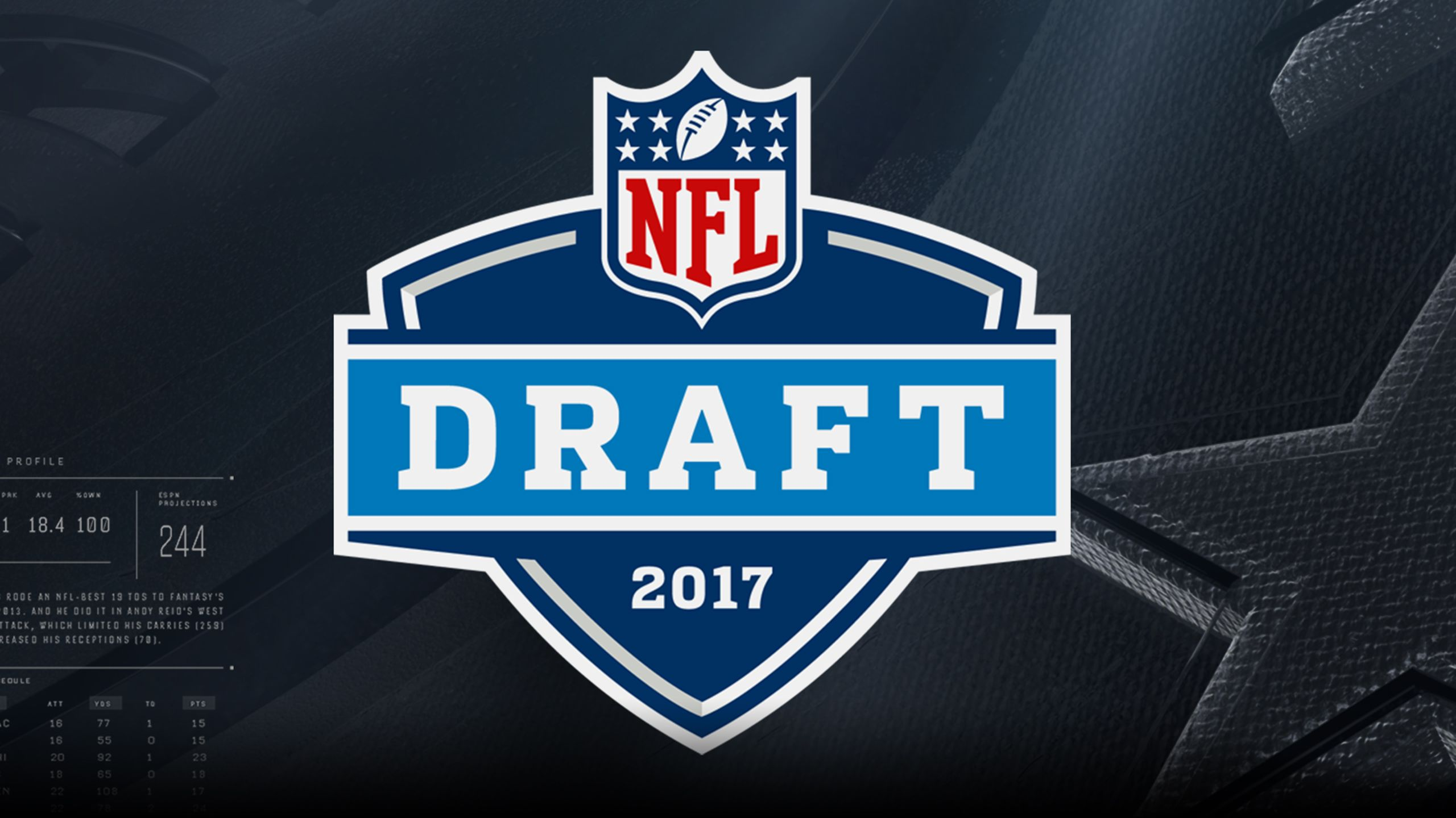 2017 NFL Draft Presented by Courtyard (Rounds 4-7)
