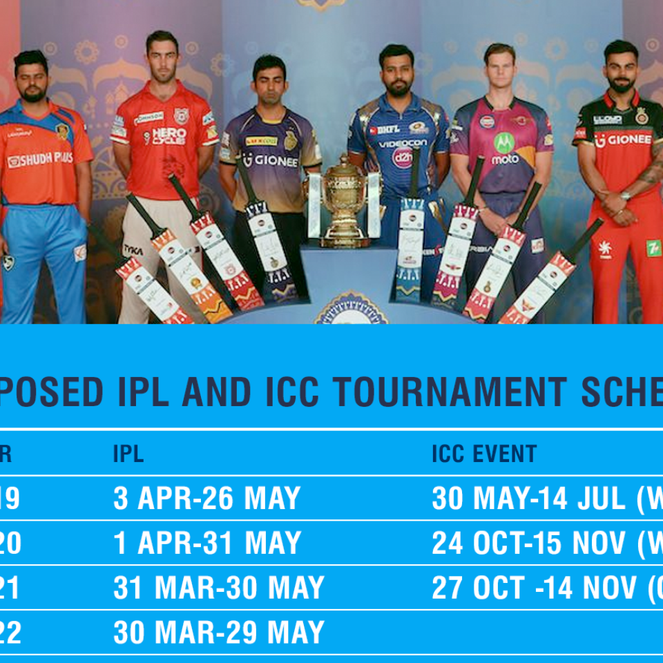 IPL now has window in ICC Future Tours Programme