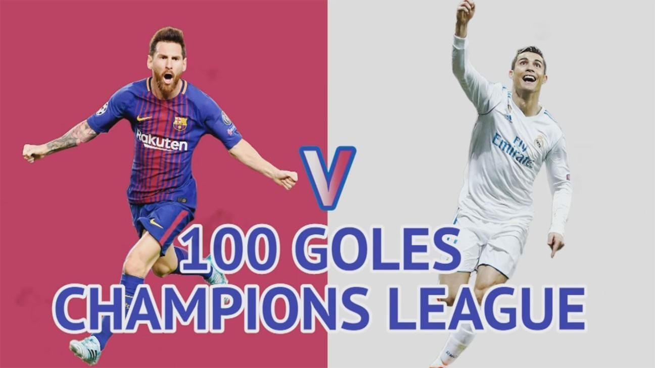Messi vs. Ronaldo: 100 goles de Champions League - ESPN Video