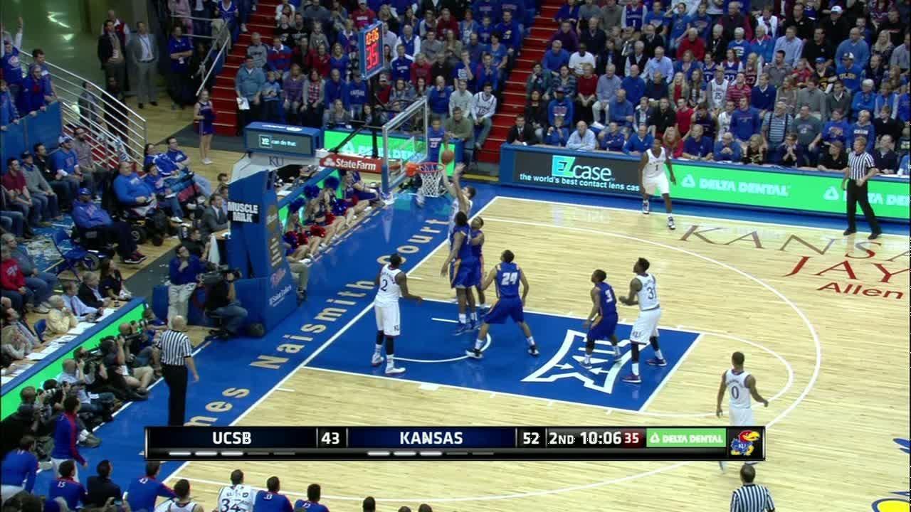 Uc Santa Barbara Basketball | All Basketball Scores Info
