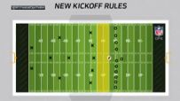 NFL implements new kickoff rules