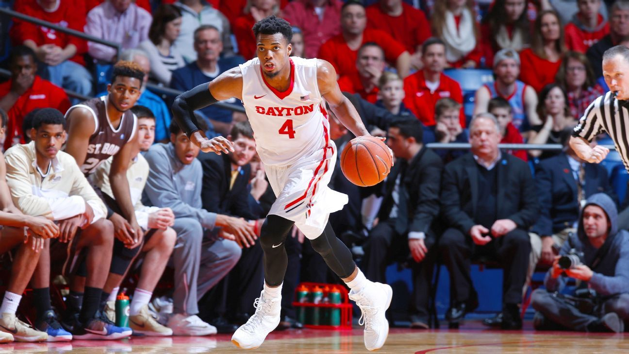 Recruit and return: Dayton will have top-25 talent in 2016 ...