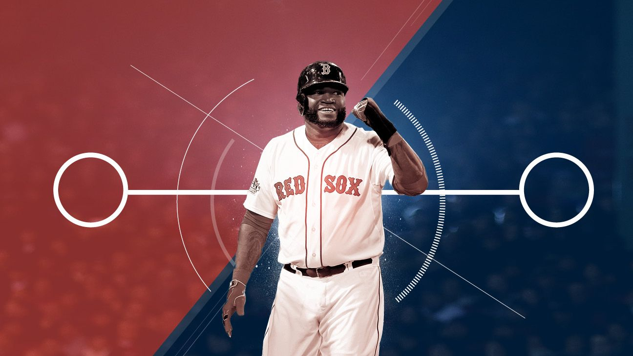Big Papi Bracket -- Vote for David Ortiz's greatest moment (Final)