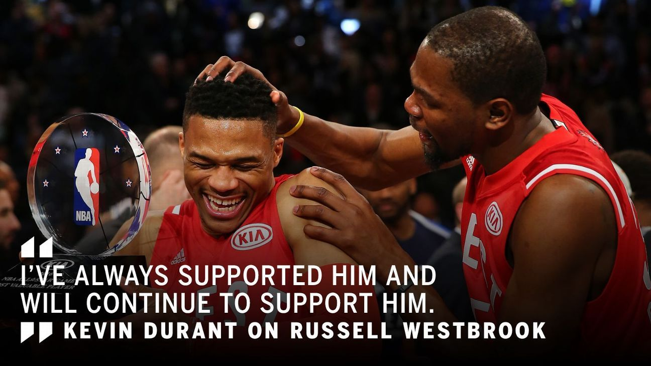 Kevin Durant Quote The Kevin Durantrussell Westbrook Split In 8 Of Their Quotes