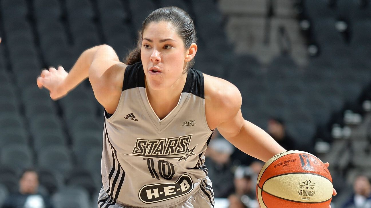 Kelsey plum major - The Pros And Cons Of Male Athletes Lending Support Appreciation To Their Female Counterparts