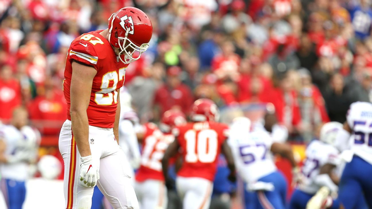 Travis Kelce and the Chiefs' offense had only 236 total yards in the loss to the Bills. Scott Winters/Icon Sportswire