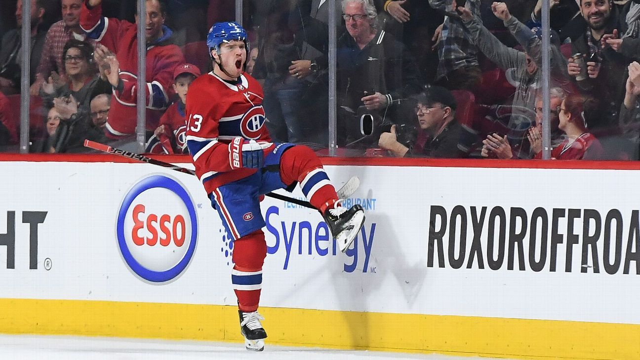 The most surprising NHL players this season