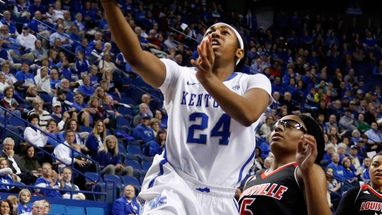 How To Watch Tennessee Vs Kentucky Basketball Online Free: Watch Live Sports Events And ESPN Programs Online And On