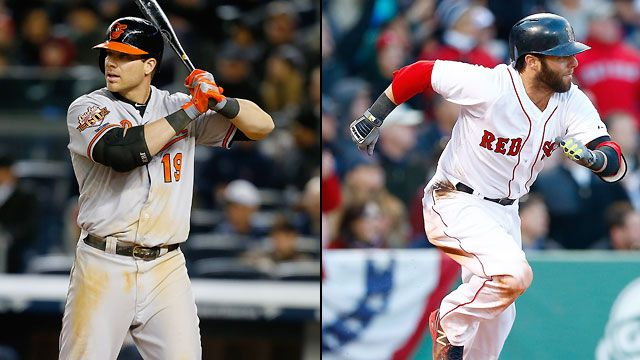 En Espa�ol - Baltimore Orioles vs. Boston Red Sox