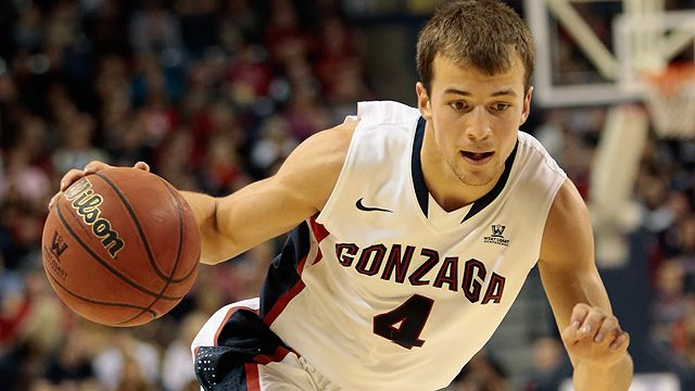 New Mexico State vs. #19 Gonzaga