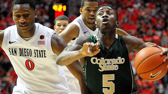Colorado State vs. #5 San Diego State