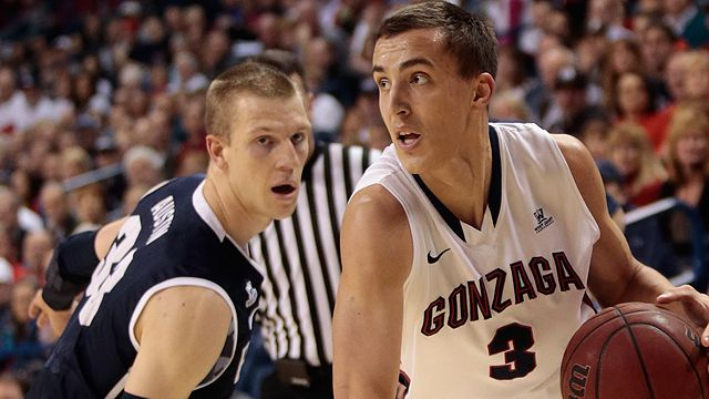 BYU vs. Gonzaga