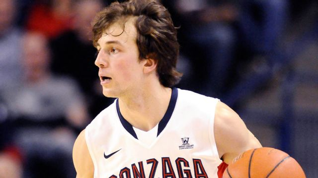 Pacific vs. #3 Gonzaga (M Basketball)