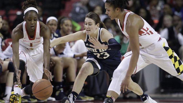 #2 Notre Dame vs. #8 Maryland