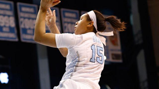 Boston College vs. #16 North Carolina (W Basketball)