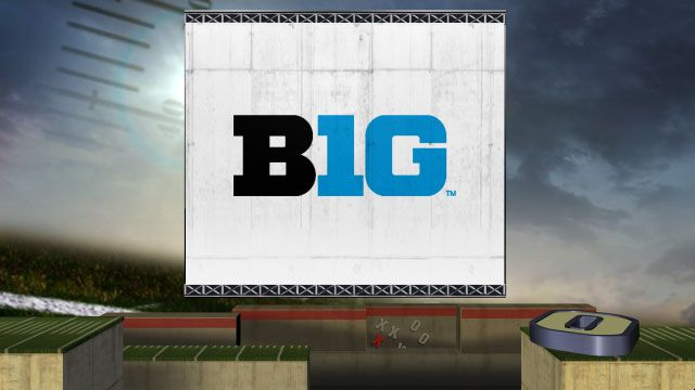 2014 Big 10 Football Preview