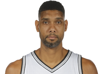Image result for Tim Duncan
