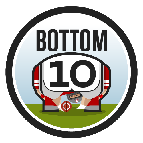 bottom 10 more trouble for the oklahoma sooners north carolina clipart png free download north carolina flag clip art
