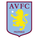 Aston Villa's Team Page