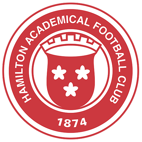 Hamilton Academical